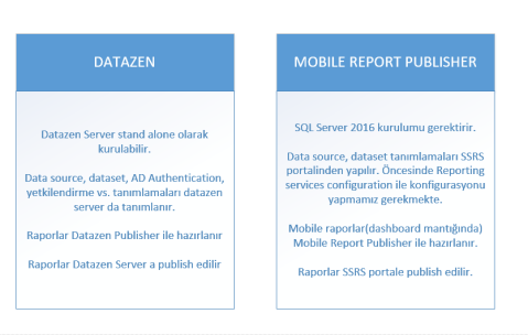 Datazen SSRS 2016 farkı.PNG